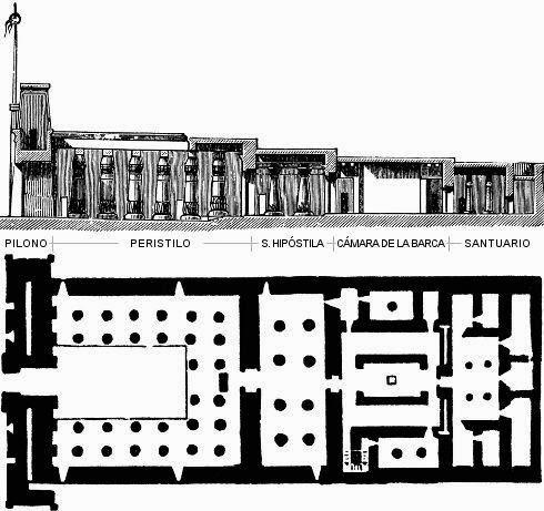 Templo de Luxor: un recorrido por la morada de los dioses